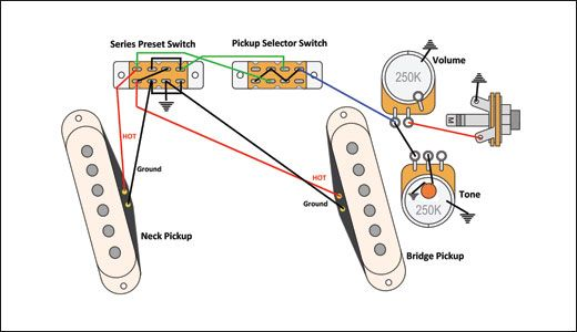 Mod Garage: Rewiring a Fender Mustang