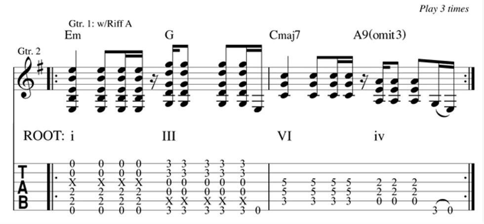 E5 Chord Guitar Finger Position