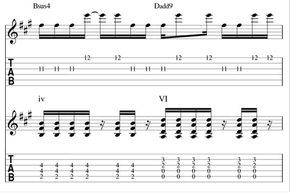 Gallery For u0026gt; Bm7 Chord Guitar Finger Position