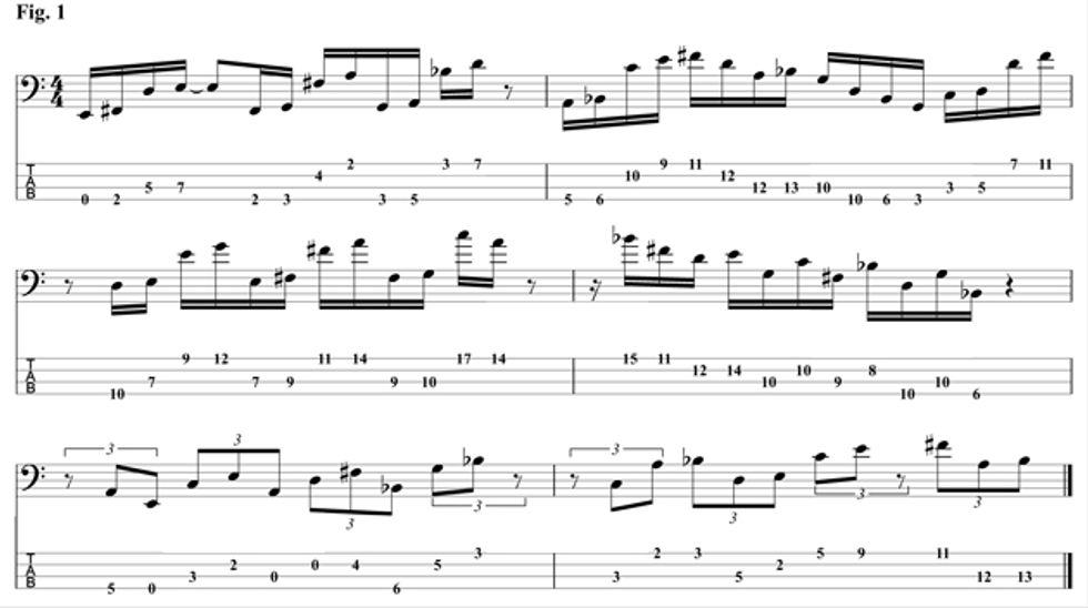 Bass Guitar In The World: Warwick Bass Camp 2013: The Best ...