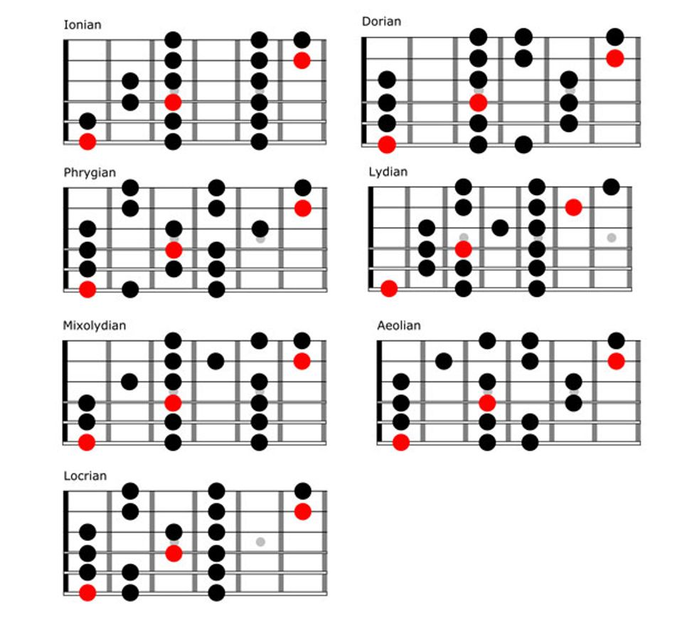 power shred visualizing the modes