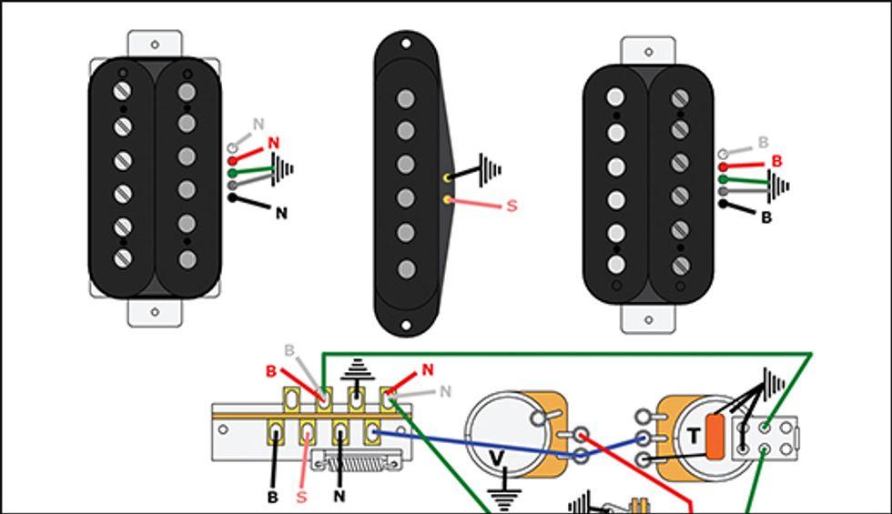 Hum Sing Wiring, Stratocaster Wiring Diagram Push Pull