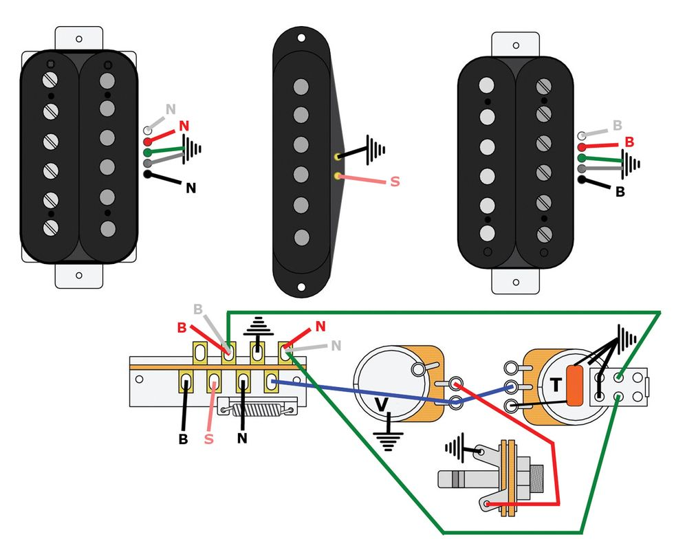 How To Get The Most Out Of Hum Sing Hum Wiring Premier Guitar