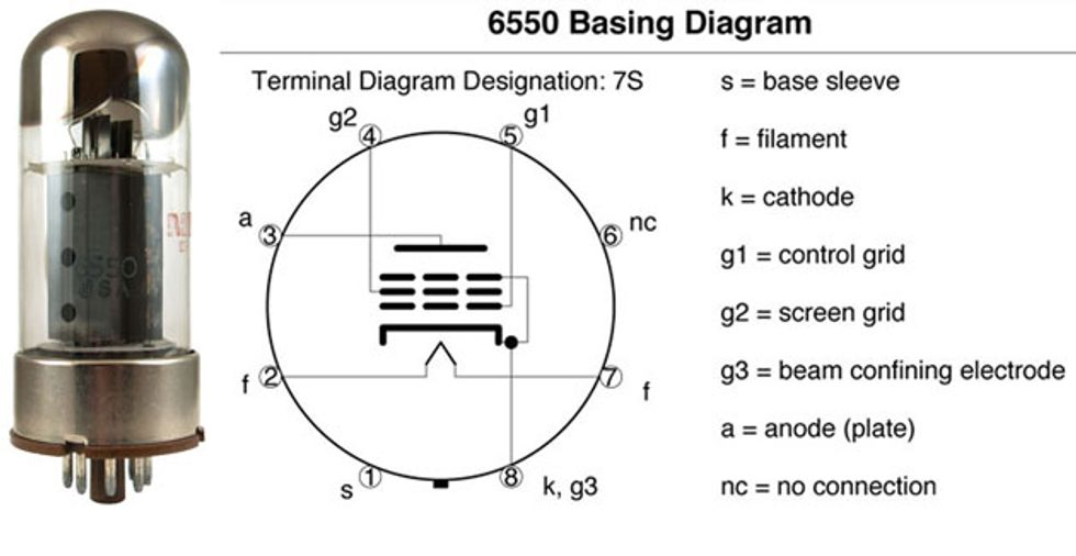 Tube Base Diagrams | Wiring Diagram