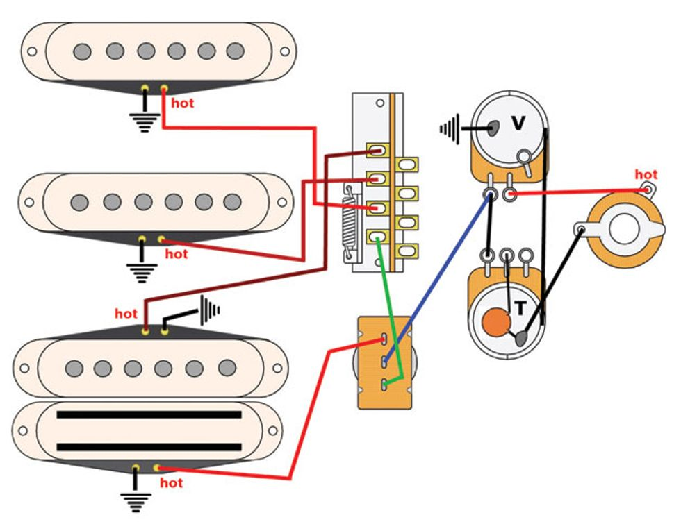 hss strat wiring diagrams pick up combos four pickup strat making modding discussions on thefretboard so all you need is a single coil 5 way super switch schematic google search guitar wiring