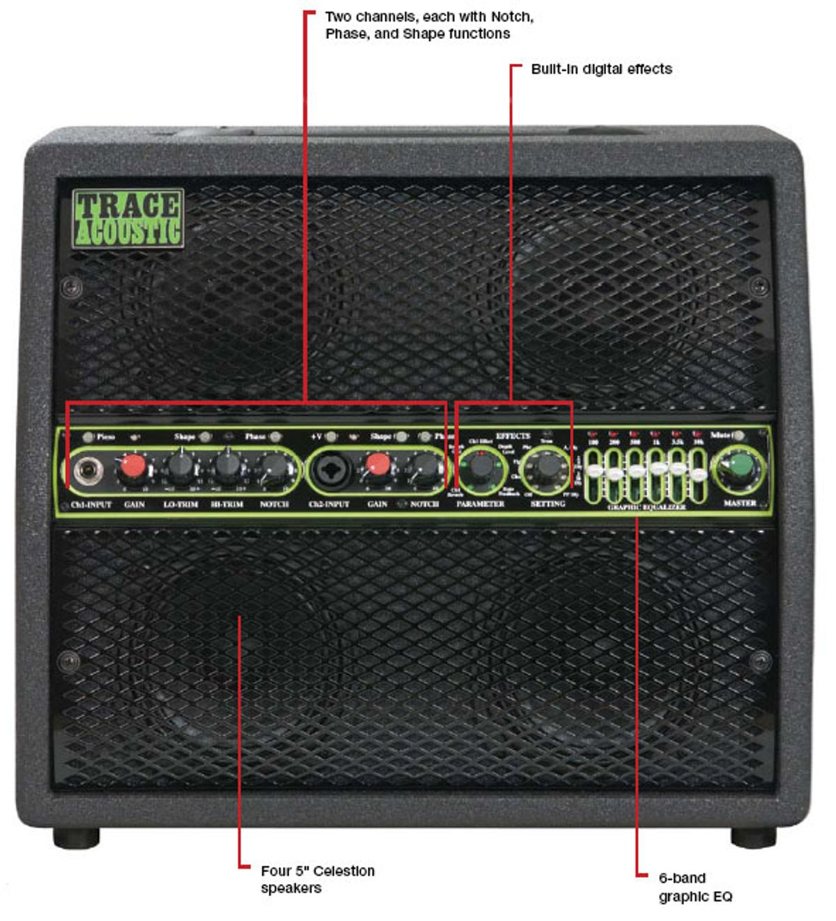 Trace Acoustic TA200 Amp Review