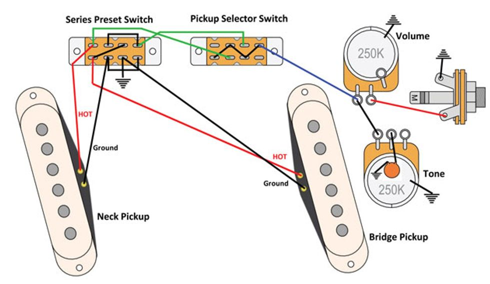 vintage strat wiring diagram vintage image wiring vintage strat wiring diagram vintage auto wiring diagram schematic on vintage strat wiring diagram eric clapton