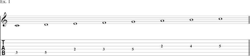 Joe Gore's The Subversive Guitarist: The Flat Second's Dark