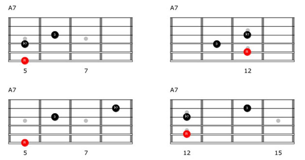 Beyond Blues How To Use Guide Tones Premier Guitar