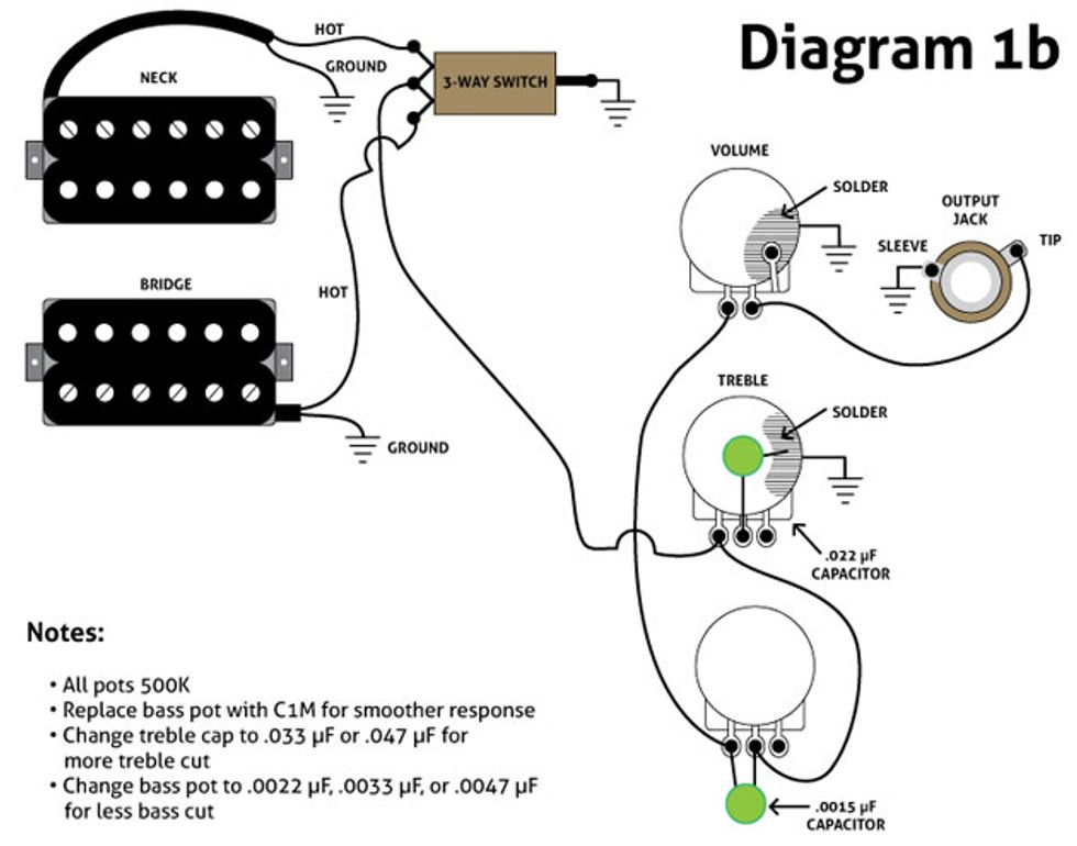 Another diagram you can use for 3 posts guitar or strat like wiring