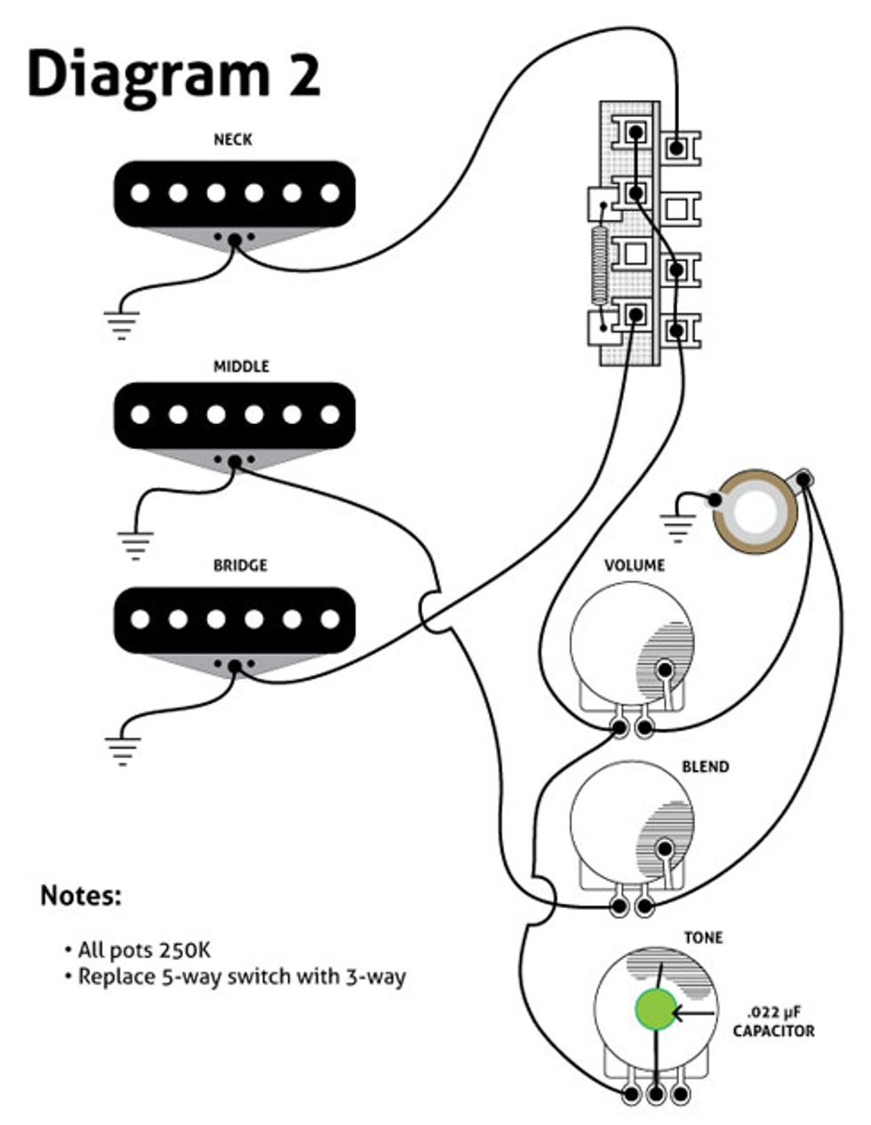 three must try guitar wiring mods premier guitar how it works the neck and bridge pickup are wired as on a traditional tele the pickup selector s middle setting combining the two pickups