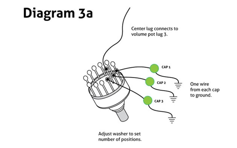 Diagram3a_WEB three must try guitar wiring mods premier guitar 10 position rotary switch wiring diagram at nearapp.co