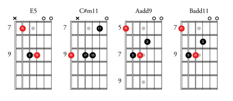 What The Ell How To Make The Most Of 4 Chords Premier Guitar
