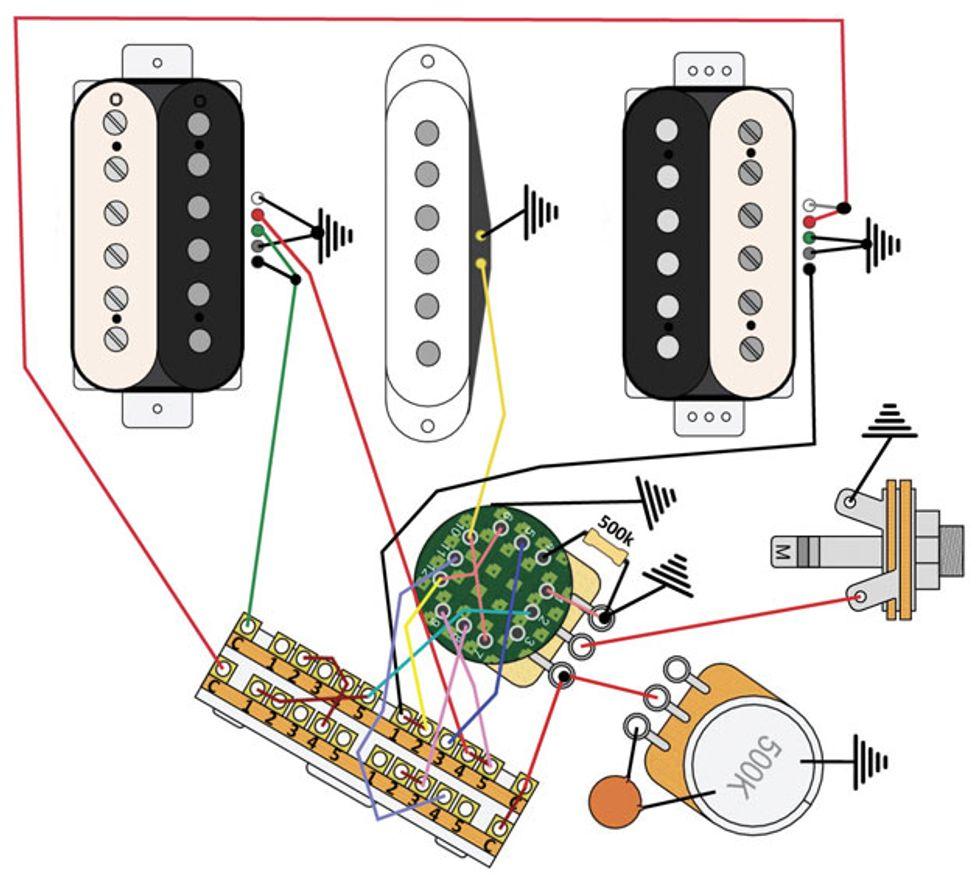 Mod Garage: Strat-PRS Crossover Wiring   Premier GuitarPremier Guitar