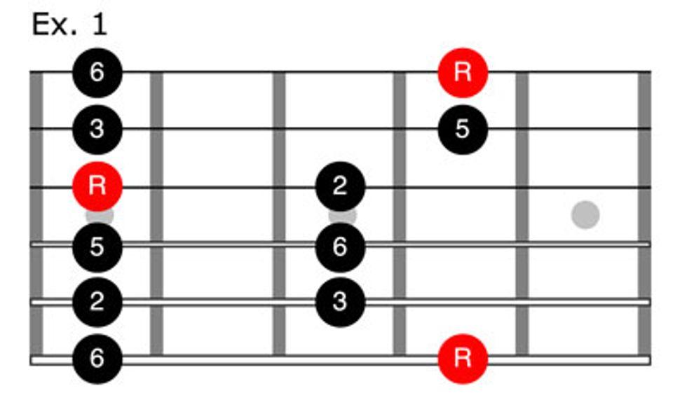 Pluck 'Em! A Crash Course in Country Guitar | Premier Guitar