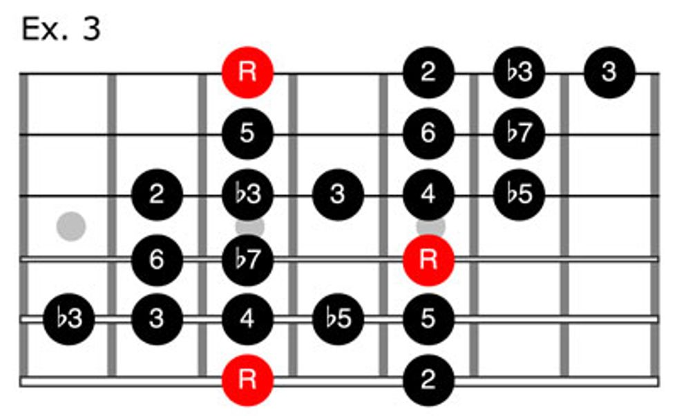 Pluck Em A Crash Course In Country Guitar Premier Guitar