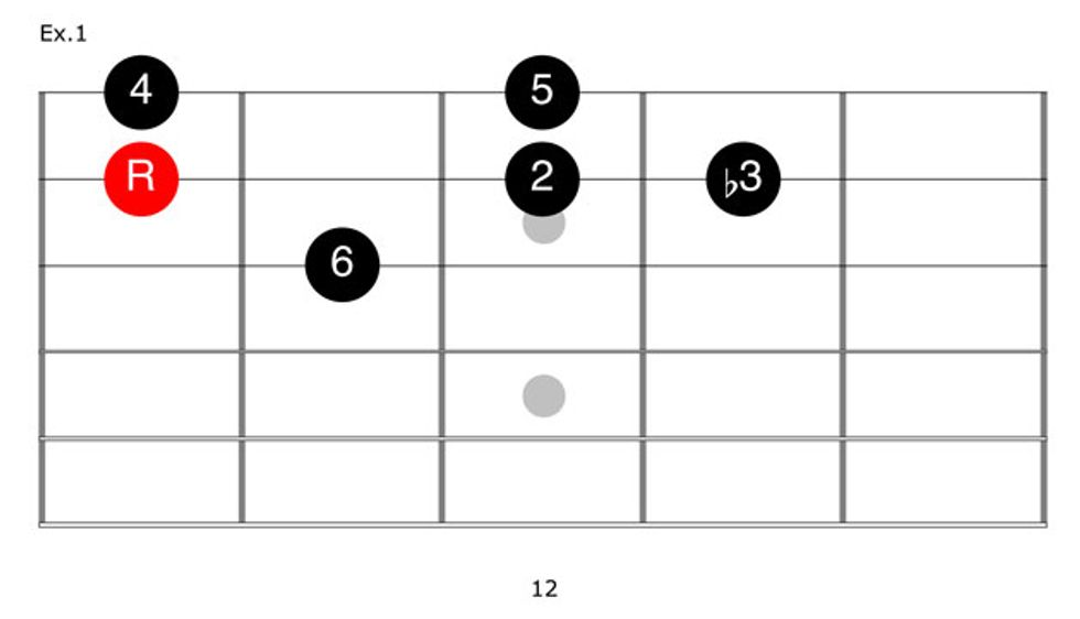 "Deep Blues: The ""B B  King"" Box | 2014-09-26 | Premier Guitar"