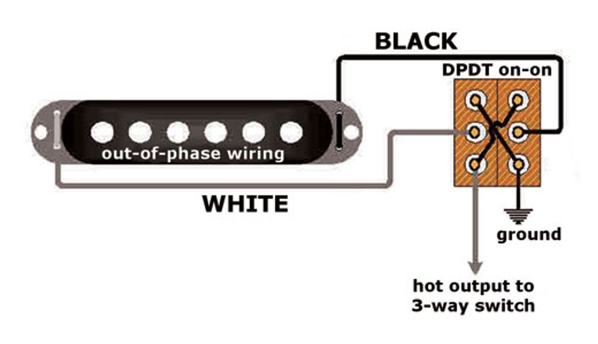 Mod Garage: Adding an Out-of-Phase Switch to a Telecaster - Premier Guitar | Add A Phase Wiring Diagram |  | Premier Guitar