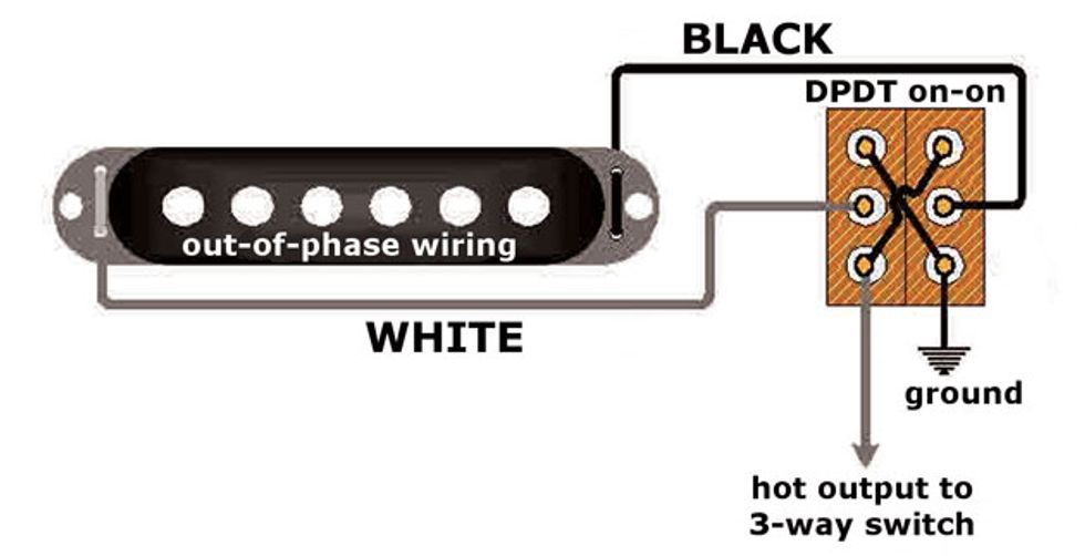 Mod Garage: Adding an Out-of-Phase Switch to a Telecaster ...