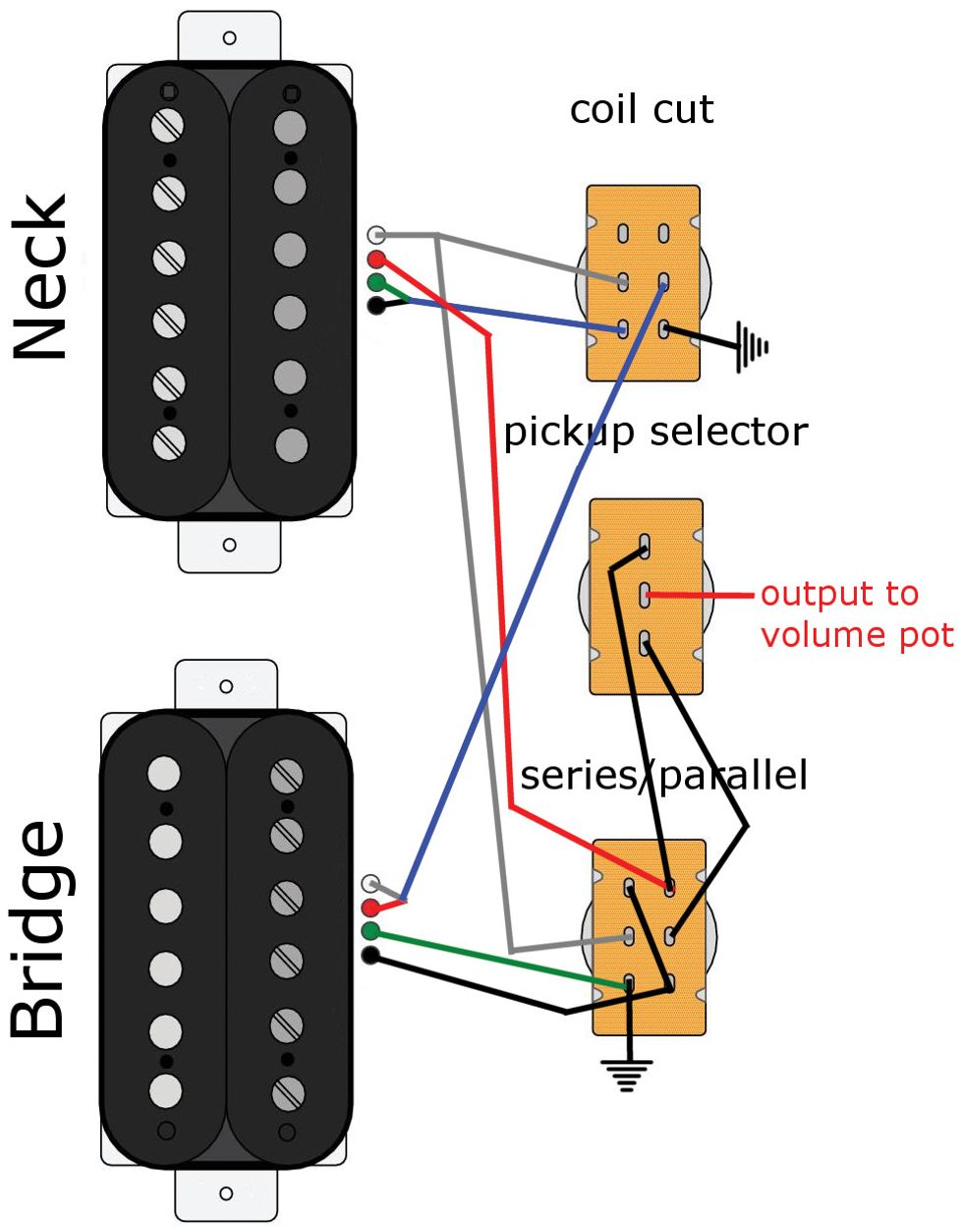 Hh Pickup Wiring Diagram Guide And Troubleshooting Of Stratocaster Mod Garage Ultra Flexible Premier Guitar Rh Premierguitar Com Fender