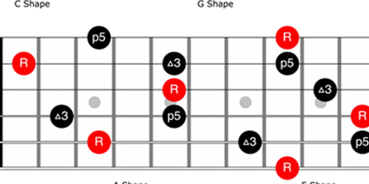 Guitar Sins - cover