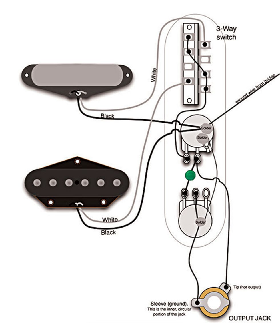 mod garage   u201950s les paul wiring in a telecaster