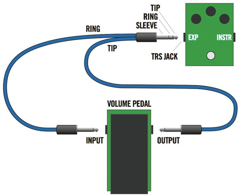expression pedal basics take control premier guitar. Black Bedroom Furniture Sets. Home Design Ideas