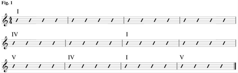 Style Guide: Essential Blues Progressions   2013-09-13   Premier Guitar