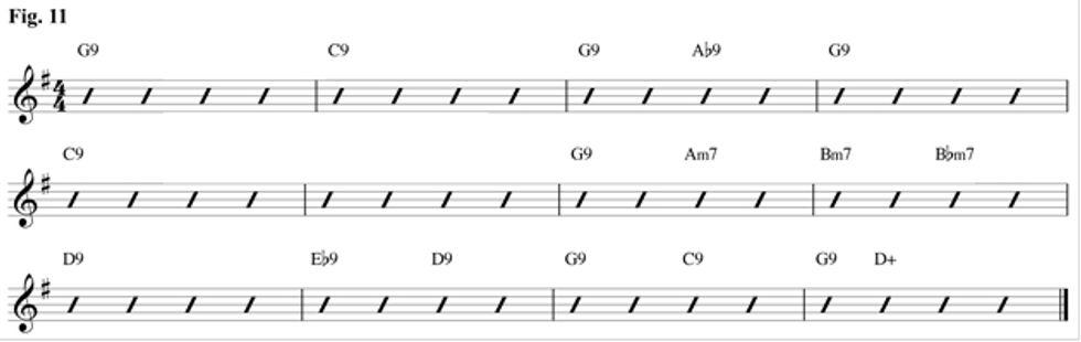 Style Guide Essential Blues Progressions 2013 09 13 Premier Guitar
