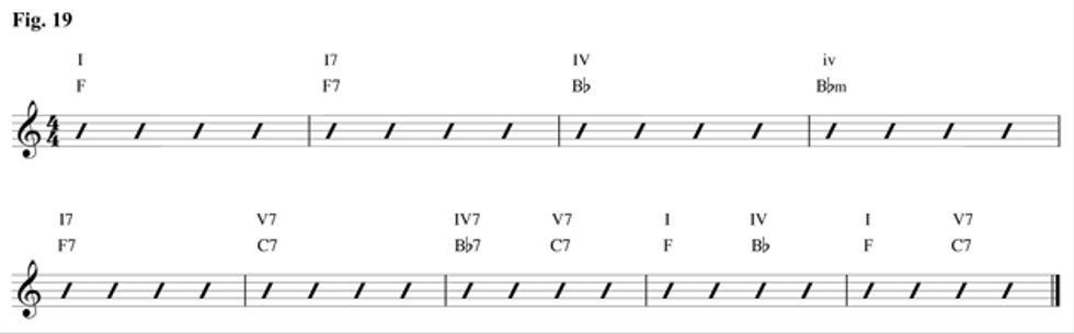 Style Guide Essential Blues Progressions 2013 09 13 Premier Guitar