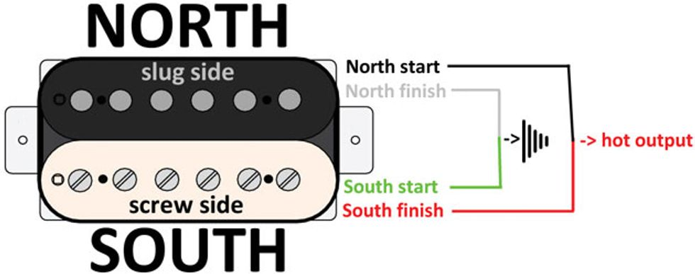 Mod Garage: Four Ways to Configure a 4-Conductor Humbucker | Premier on melody maker wiring diagram, morgan wiring diagram, wii u wiring diagram, cable wiring diagram, phoenix wiring diagram, polaris wiring diagram, sunspot wiring diagram, vega wiring diagram, xbox one wiring diagram, mercury wiring diagram, delta wiring diagram, magneto wiring diagram, hunter wiring diagram, sierra wiring diagram, nighthawk wiring diagram, nitro wiring diagram, sony wiring diagram, mutant wiring diagram, thunderbird wiring diagram,