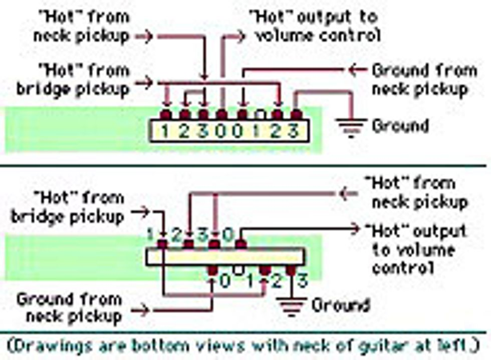 200702_telewiringtricks_4 telecaster mod guide Stratocaster 5-Way Switch Diagram at suagrazia.org