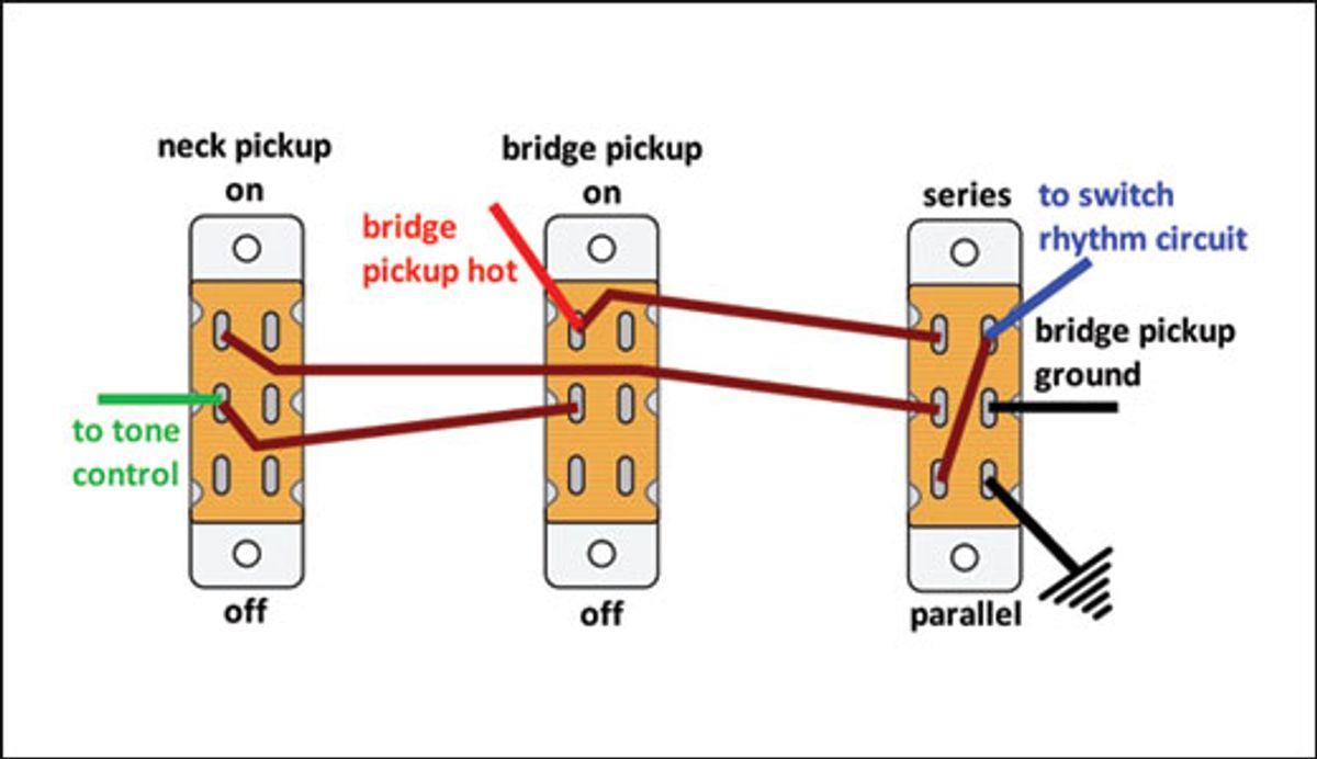 Mod Garage: Rewiring a Fender Jaguar