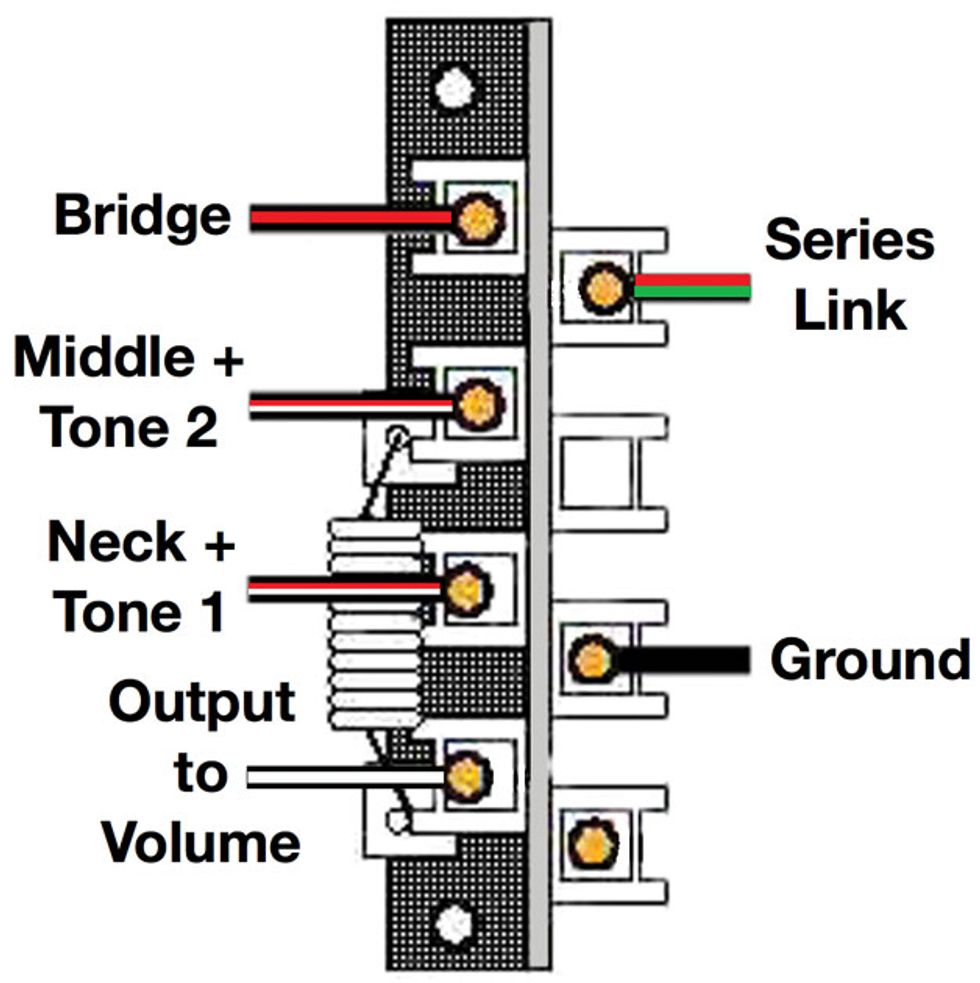 Strat Hss Coil Split Wiring Diagram - Database