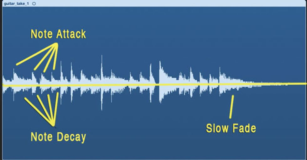 The Recording Guitarist: Basic Audio Editing—The Way of the Waveform ...