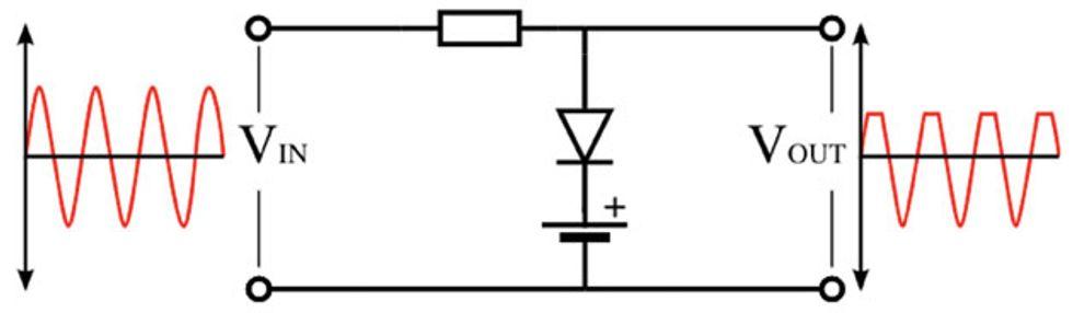 bass bench  passive distortion