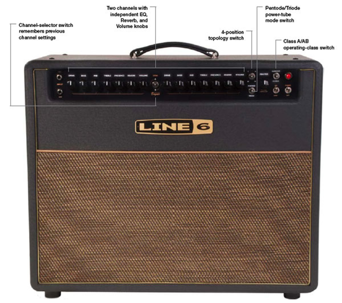 Line 6 DT50 112 Combo Amp Review