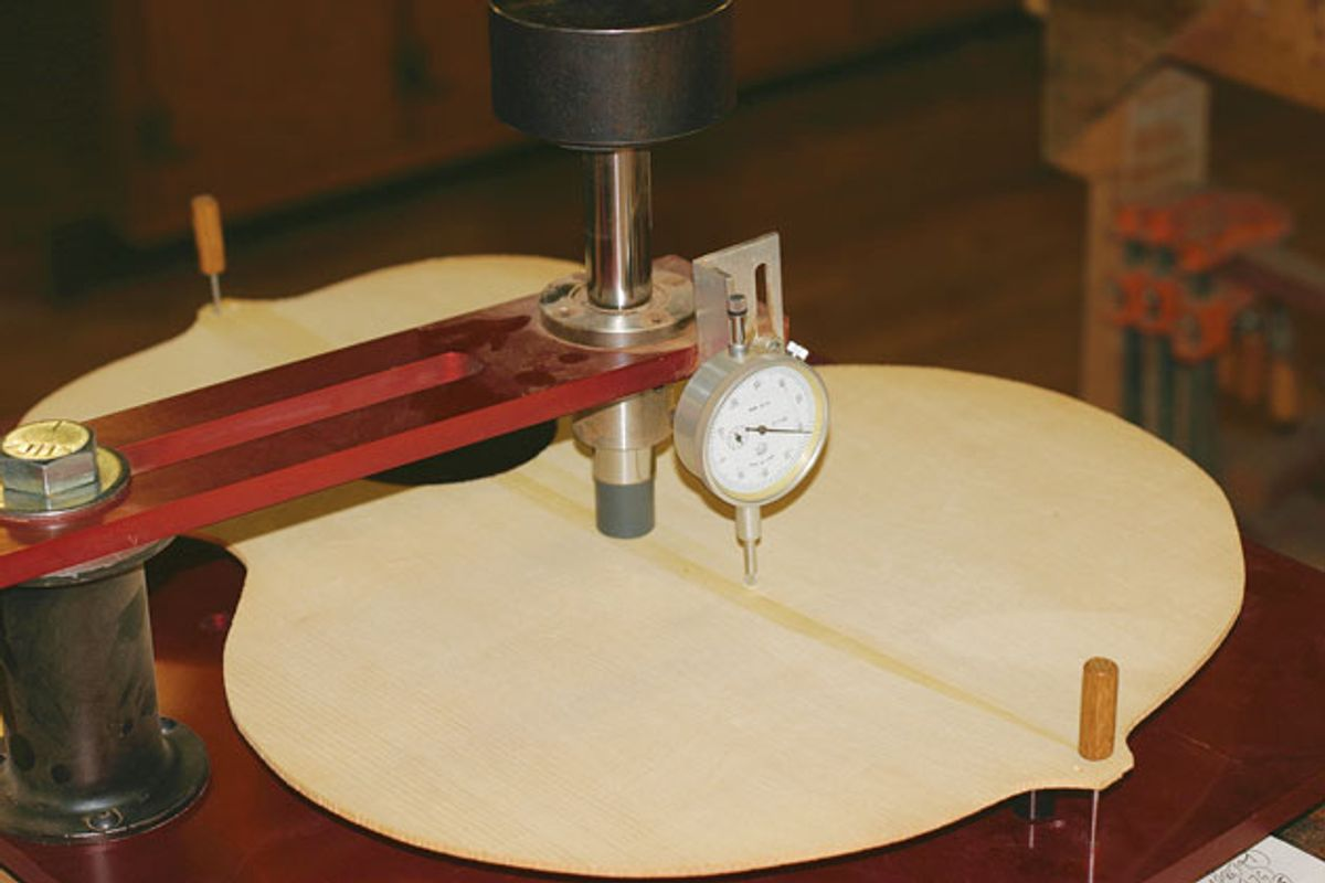 Acoustic Soundboard: Grading Tonewoods—Tops