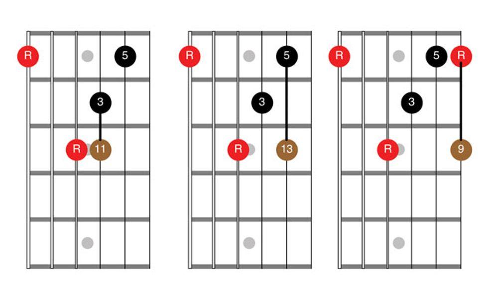 The Many Sides Of John Mayer Premier Guitar