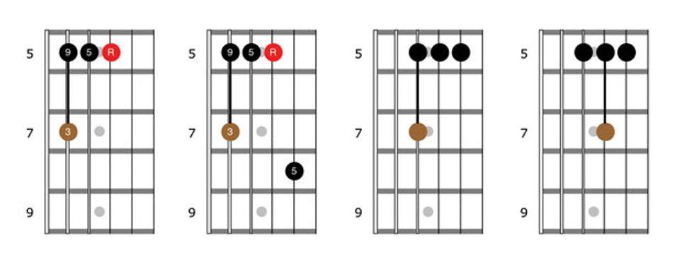 The Many Sides of John Mayer | Premier Guitar
