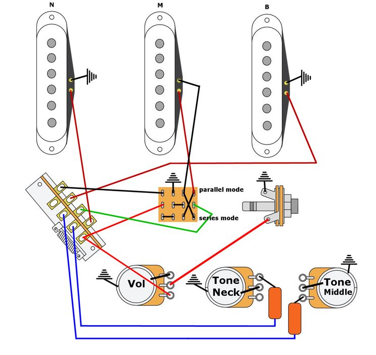 Strat Series Wiring For A New Decade, Stratocaster Wiring Diagram Push Pull