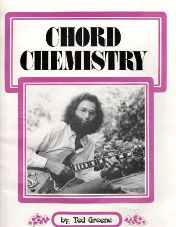Rhythm & Grooves: Guitar George