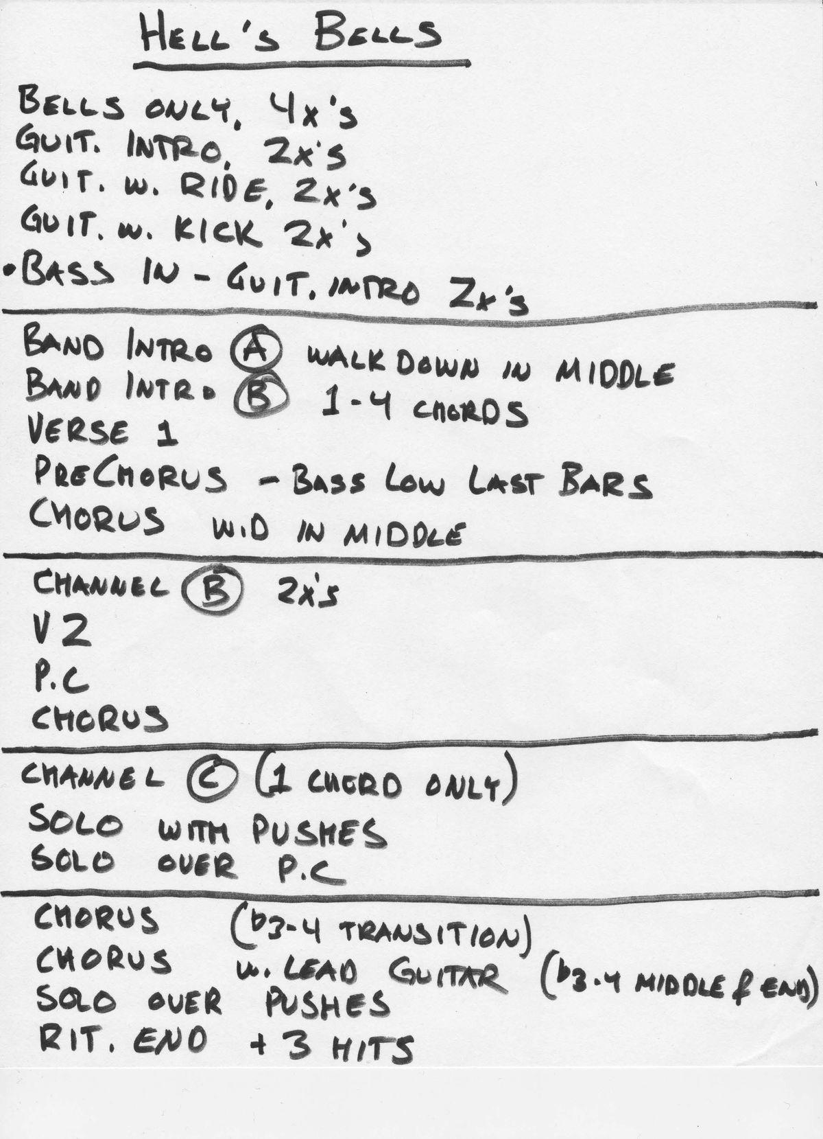 Form chart