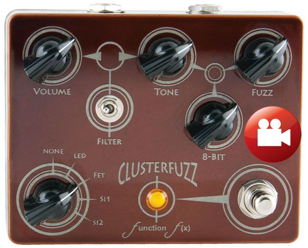 Function f(x) Clusterfuzz Review