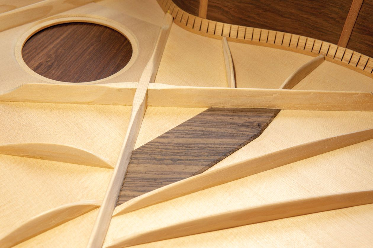 Acoustic Soundboard: Where to Draw the Line